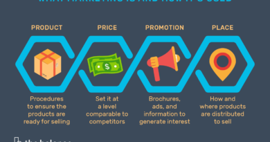 Analytics Marketing - Monitoring Your Traffic and Keep Ahead Of The Competition