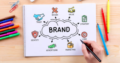 Brand Marketing In A Nutshell - People > Product