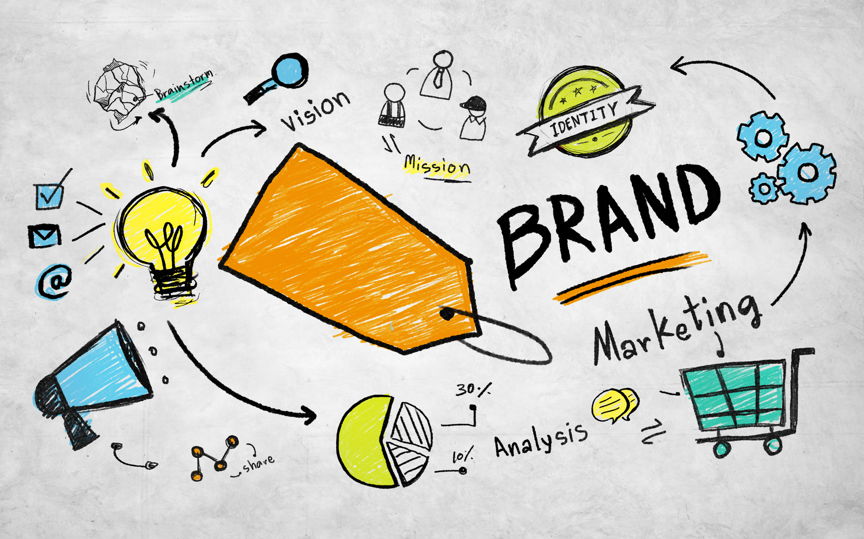 How to Create a Brand Professional That People Want to Get Behind